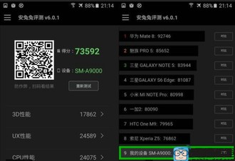 The recently unveiled Samsung Galaxy A9 scores 73,592 on AnTuTu