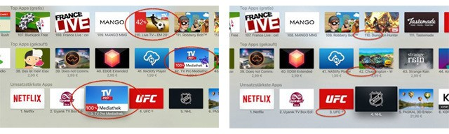 Apple TV App store now hides installed apps in top charts