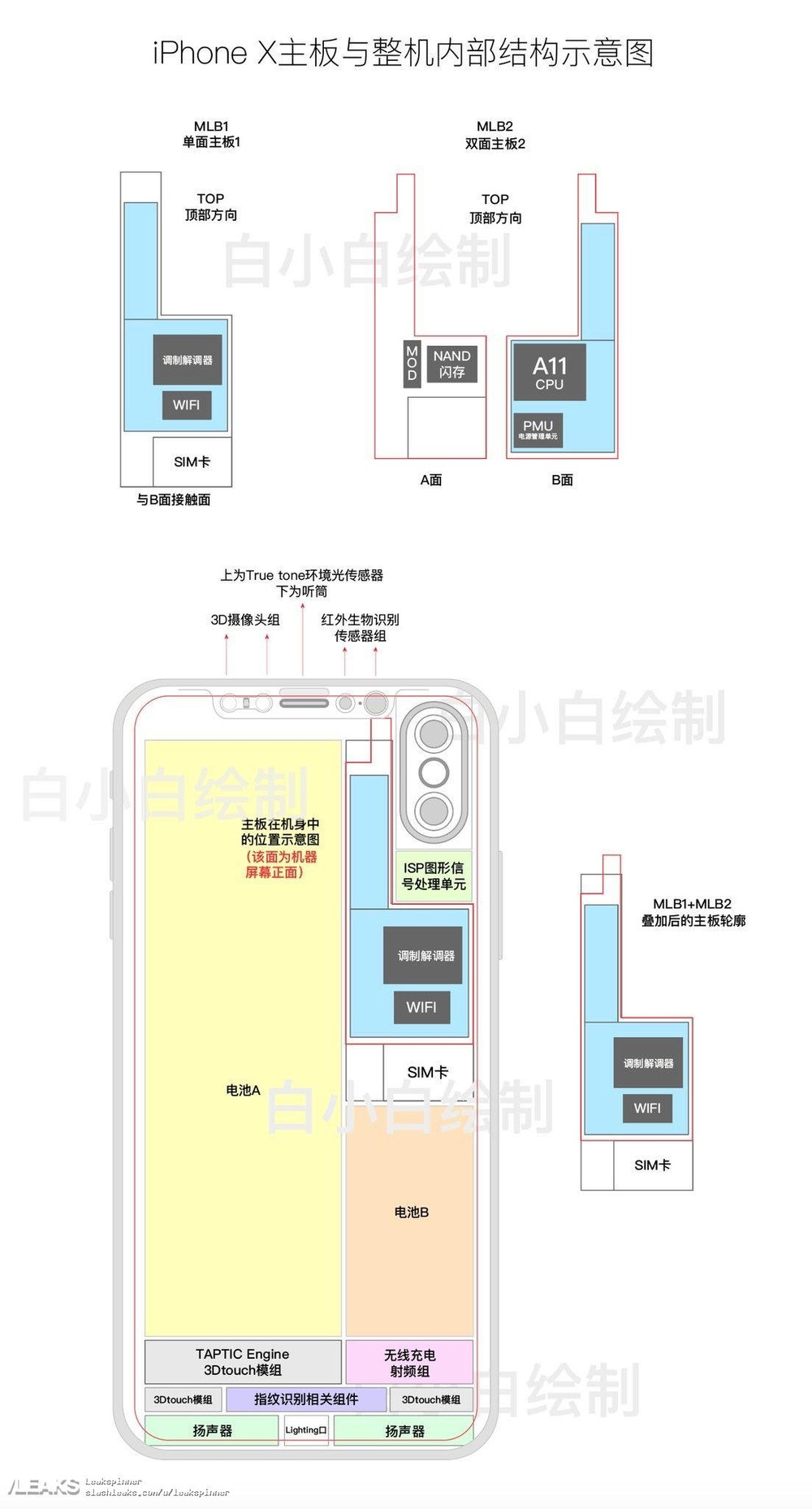 Leaked Internal Schematic Of Iphone 8 Finally Showed Something We 4 Diagram Logic Board Also This Alleged The Adds A Bit Concreteness To That Previously Stuff Have Been Hearing Isnt