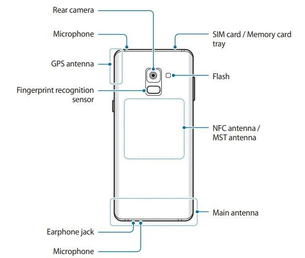 galaxy a8 a8 2018 alleged user manual leaked images show dual rh mobilescout com Samsung Rugby Samsung Owner's Manual
