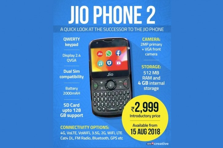 Reliance JioPhone 2 pre-bookings start August 15